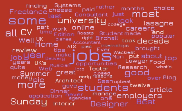 Student Jobs Review 2019